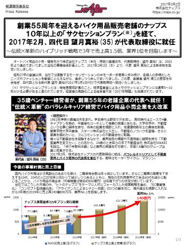 20170302_社長就任事業継承リリース